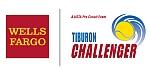 Kudla to Meet Smyczek in Tiburon Challenger Final