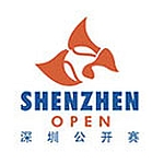 Shenzhen Open Thursday Tennis Results